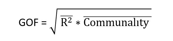 مقادیر-مشترک-Communality