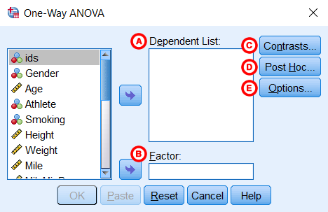 dependent-list-One-Way-ANOVA-in-SPSS