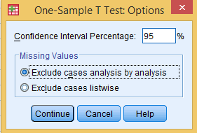 one-sample t-test in SPSS