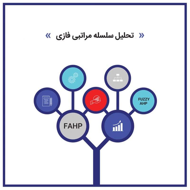 FAHP1