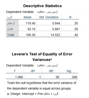 Descriptive-Statistics-table