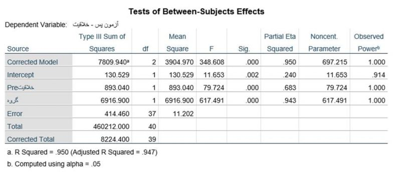 Descriptive-Statistics-table2