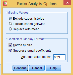 exploratory-factor-analysis-Options-in-spss2
