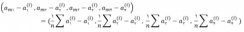 Fuzzy-Delphi-method-average-export