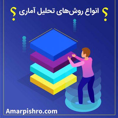 Statistical-analysis-of-the-dissertation-method
