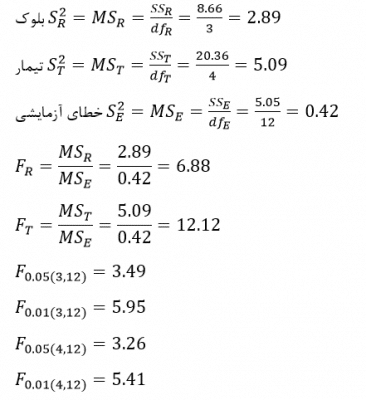 Eperimental-design-formulate3