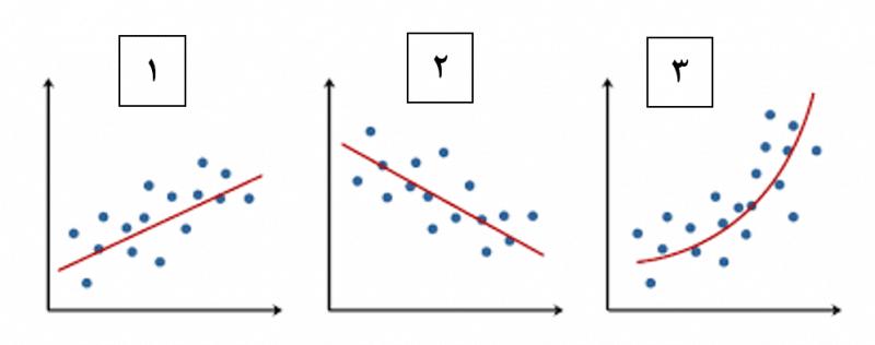 Linear-regression1
