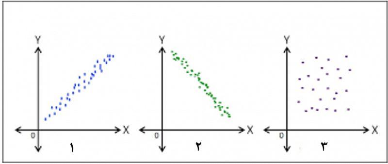 Nonlinear-Linear-regression1