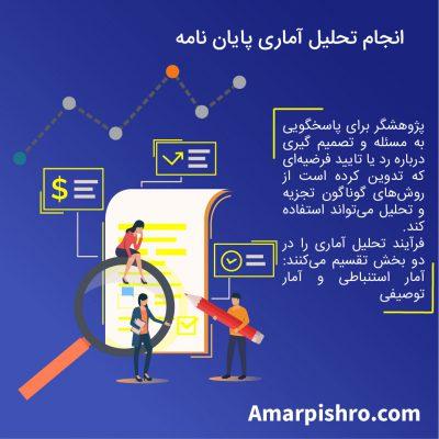 Dissertation-Statistica-Analysis