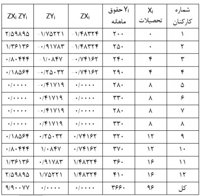 table1-correlation