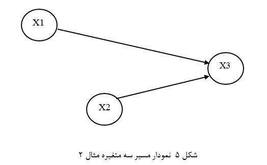 Path-Diagram2