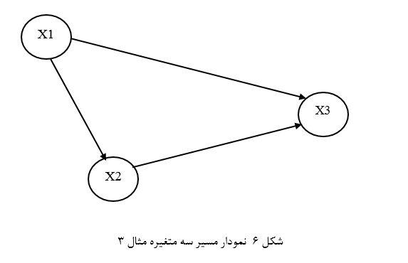 Path-Diagram3