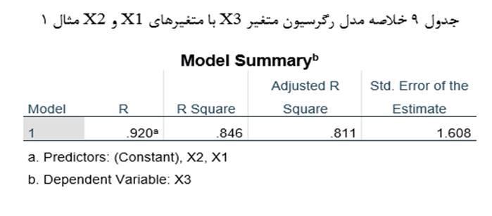 model-summary