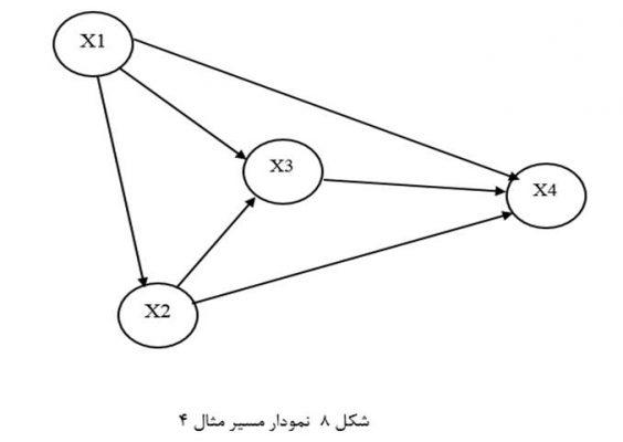 Path-chart