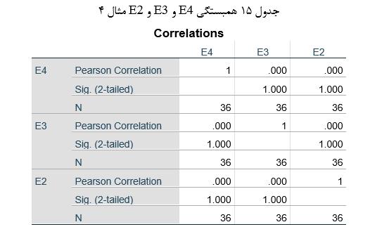Correlation-E4-E3-E2