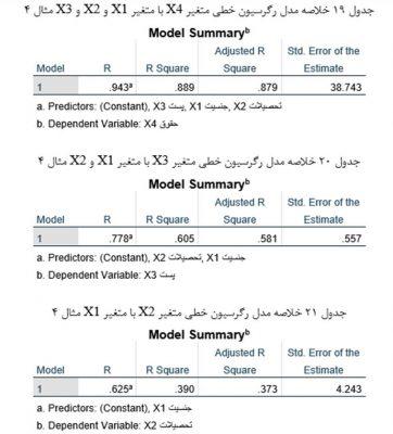 model-summary19
