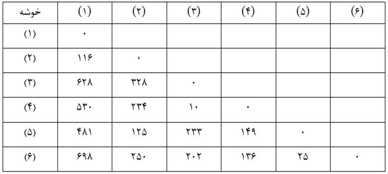 Similarity-size-matrix1