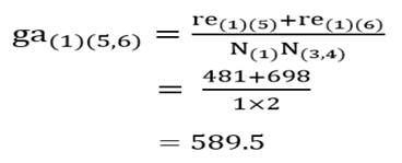 Group-average-coefficient44