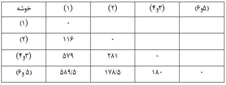 Similarity-size-matrix3