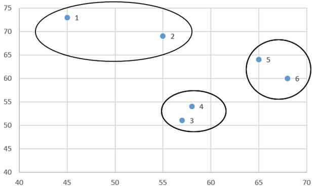 2Cluster-distance-diagram1