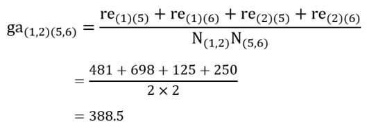 Group-average-coefficient6