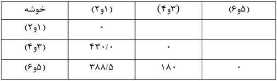 Similarity-size-matrix4