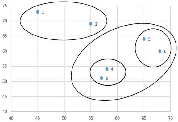 2Cluster-distance-diagram13