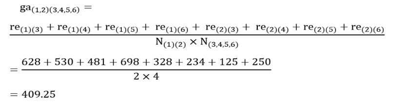 Group-average-coefficient65