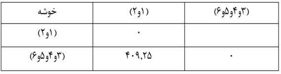 Similarity-size-matrix5