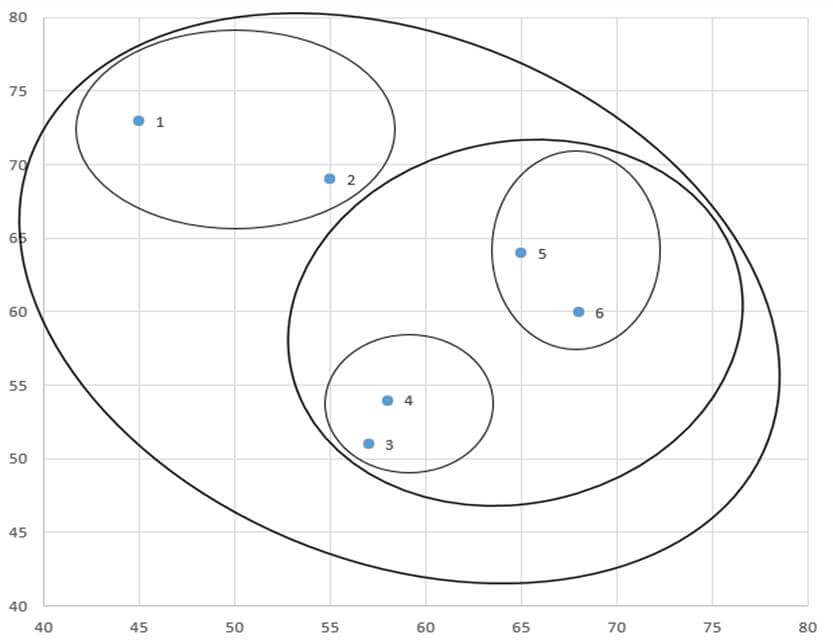 3Cluster-distance-diagram13