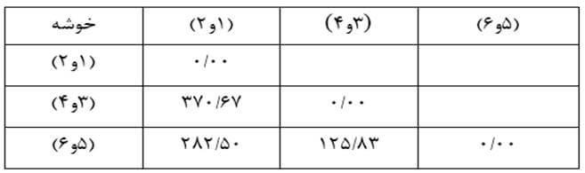 Similarity-size-matrix8