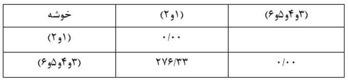 Similarity-size-matrix9