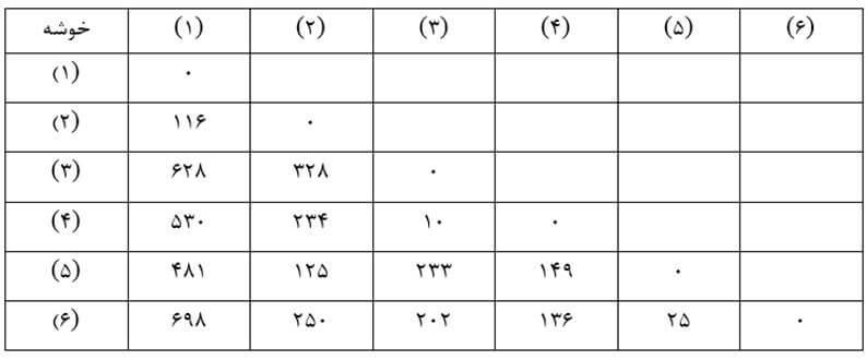 Similarity-size-matrix10