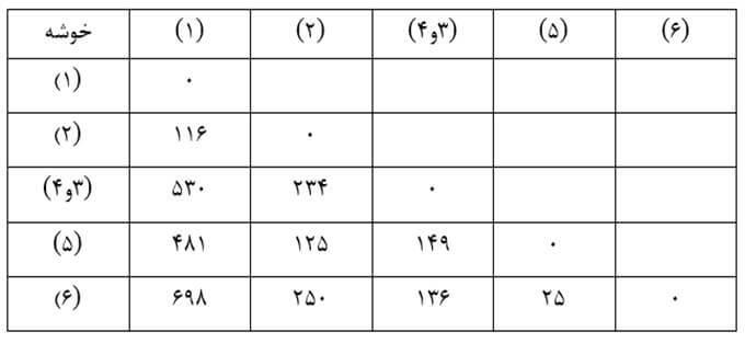 Similarity-size-matrix11