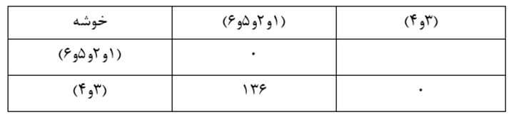 Similarity-size-matrix14
