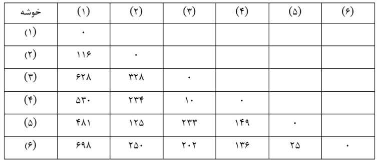 Similarity-size-matrix15