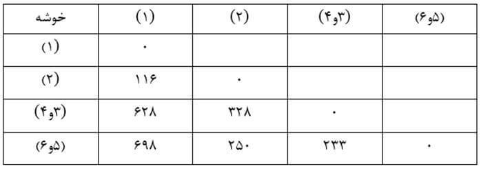 Similarity-size-matrix17