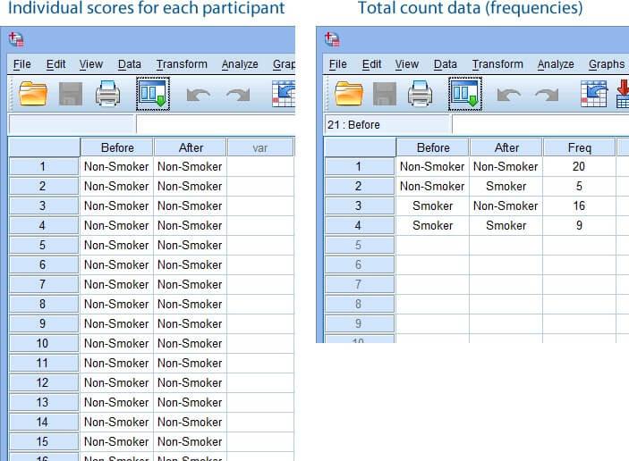 نحوه وارد کردن داده های آزمون مک نمار در SPSS